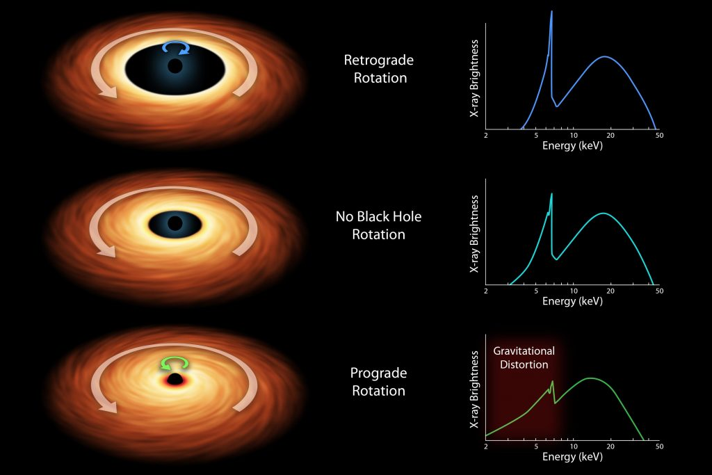 Black Hole Started Mysteriously Glowing Geek Impulse
